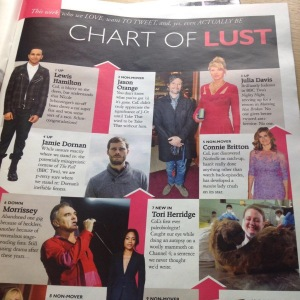 Number 7 on Grazia's Chart of Lust. Surely life is downhill from here?